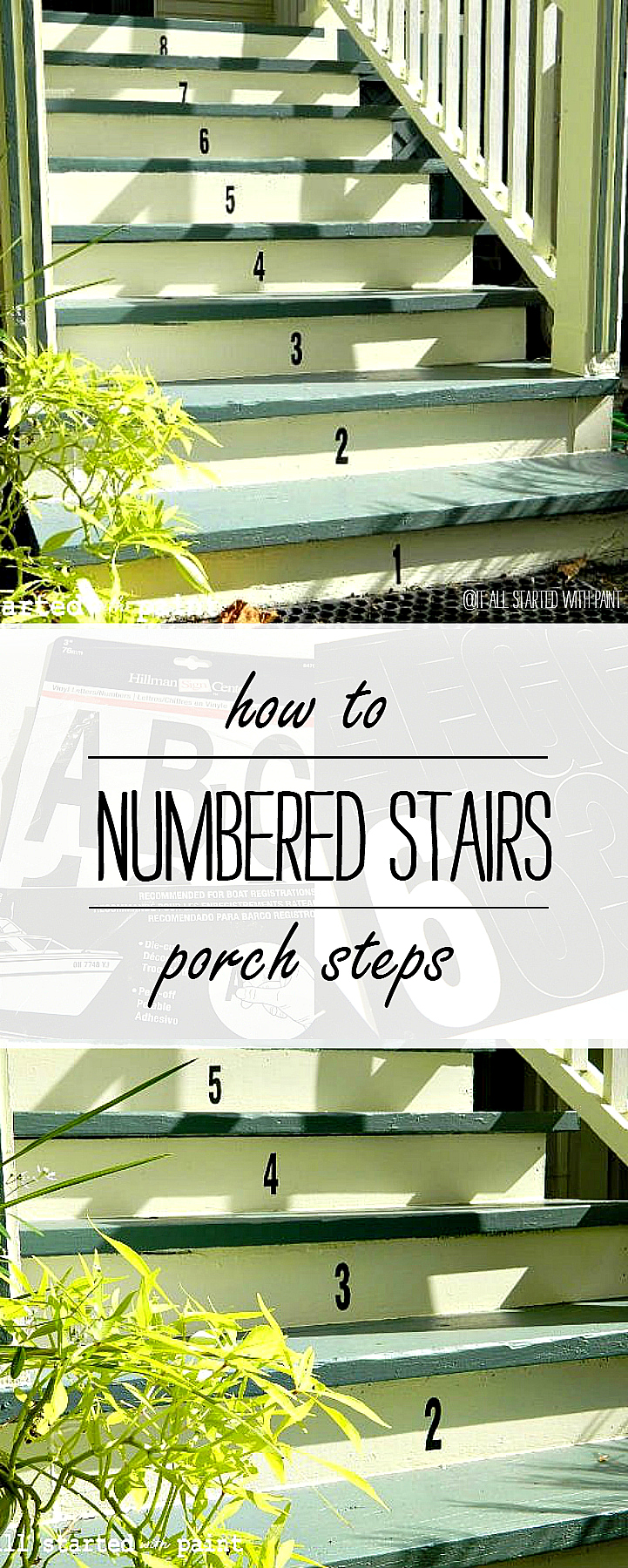 How To Number Stairs Steps