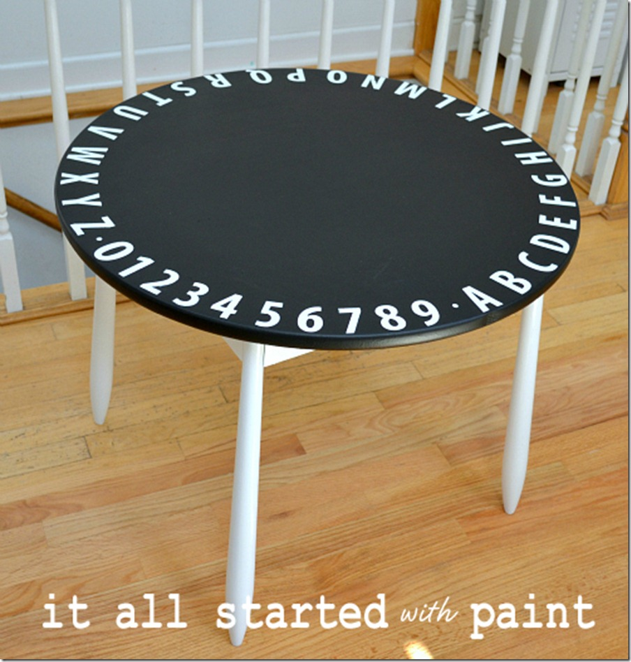 chalkboard-abc-table