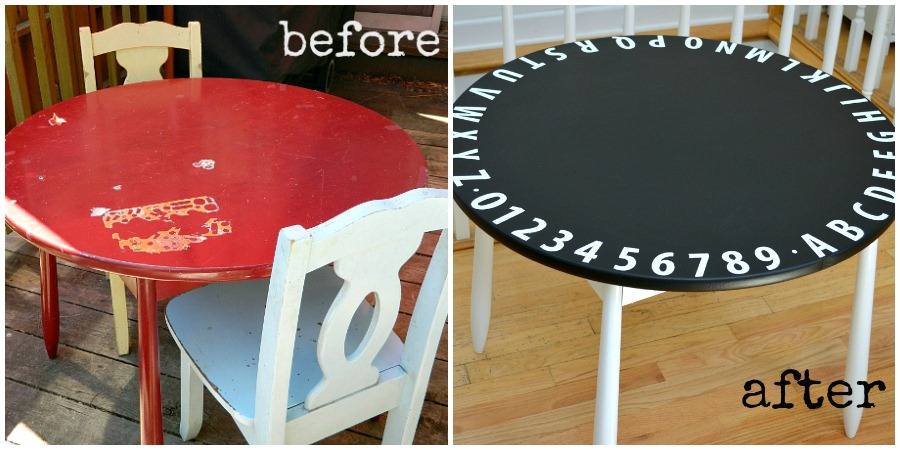 chalkboard-alphabet-table-before-and-after
