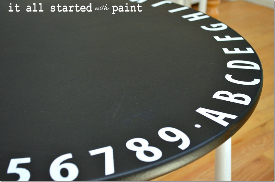 chalkboard-childs-table-with-alphabet-and-numbers