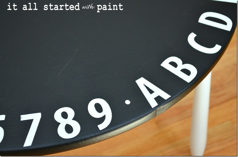 chalkboard-table-with-alphabet-and-numbers